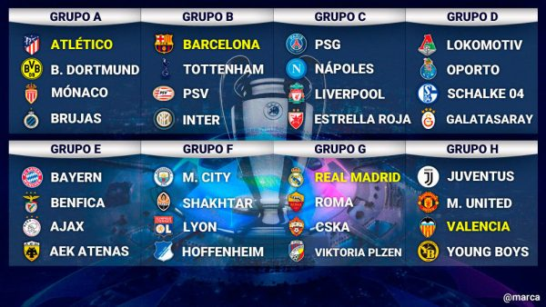 UEFA Champions League Table